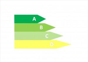 Energy Performance diagram