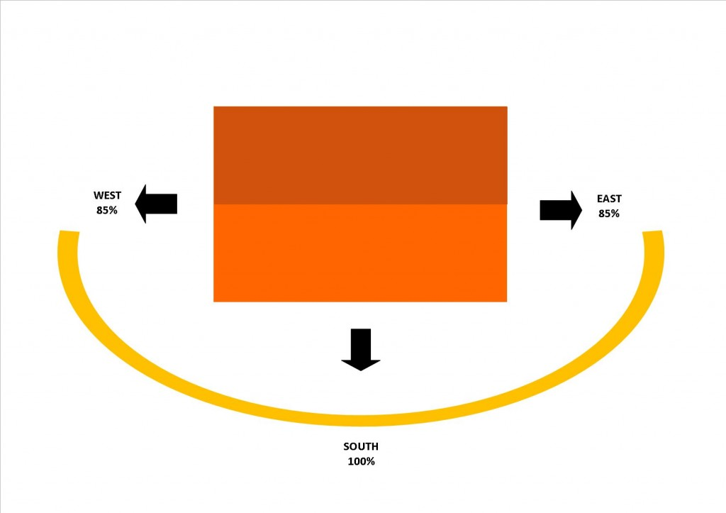 Roof orientation diagram for solar panels