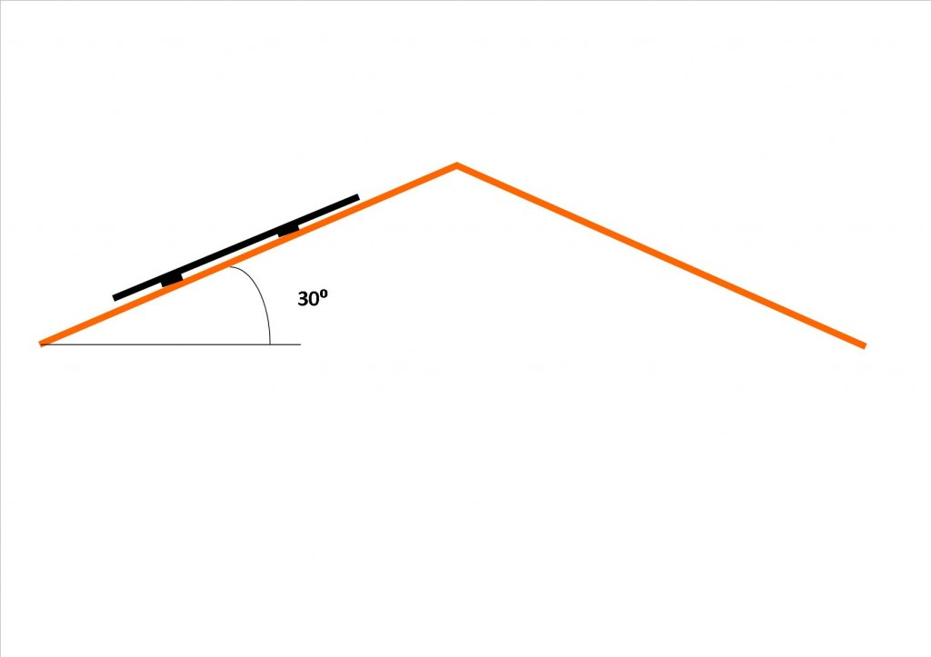 Roof pitch diagram for solar panels